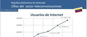 Inversión en Telecomunicaciones creció 46% en un año