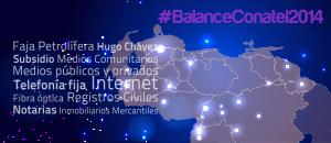 Año de Gestión y Revolución en Telecomunicaciones: Análisis Geográfico (V)