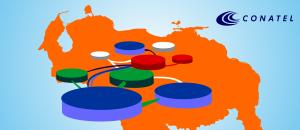 Conatel pionera en formación sobre Tráfico de Internet